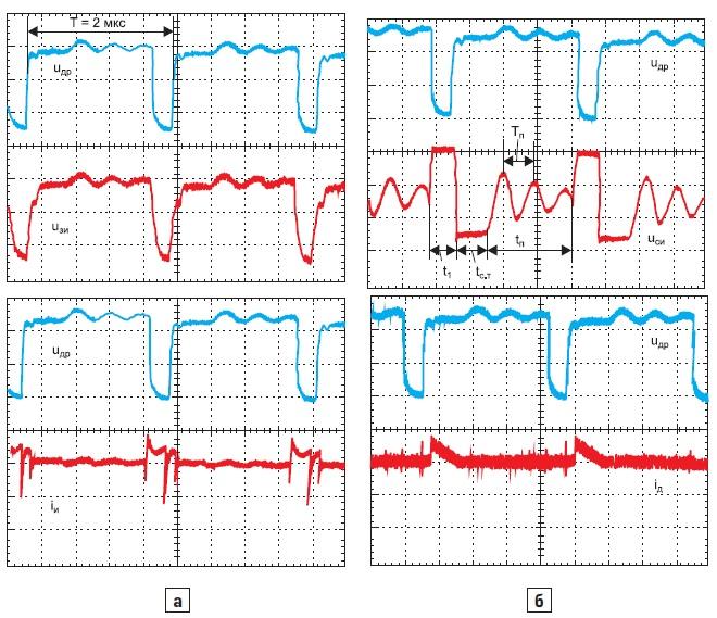 Осциллограммы процессов переключения регулирующего транзистора врежиме прерывистого тока