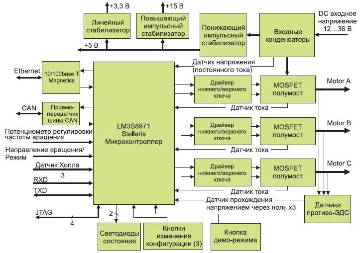 Пример построения системы управления