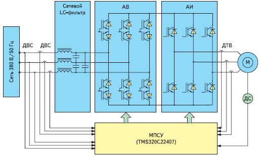 Силовая часть электропривода с непосредственным преобразователем частоты