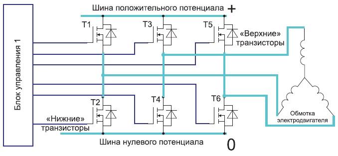 Схема силового каскада