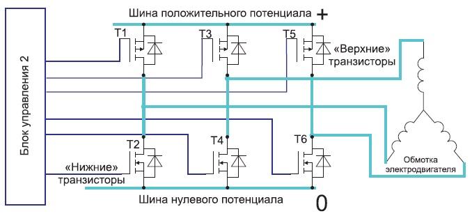 Схема электрически симметричная поотношению к нагрузке