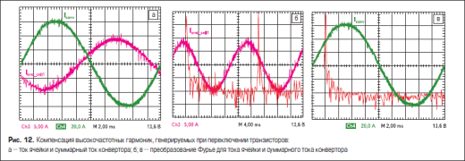 Компенсация высокочастотных гармоник, генерируемых при переключении транзисторов