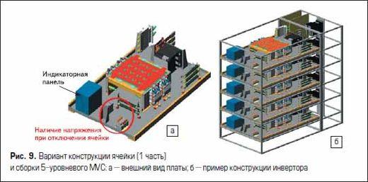 Вариант конструкции ячейки (1 часть) и сборки 5-уровневого MVC