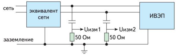 Схема измерения синфазной помехи
