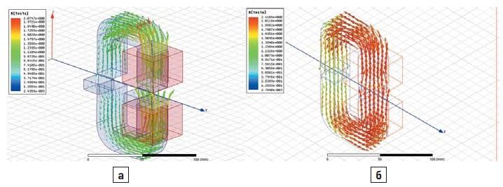 Индукция в электромагнитном модуле