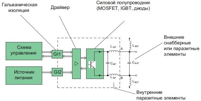 Структура силового электронного ключа