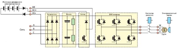 Подключение источника резервного электропитания