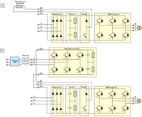 а) Подключение балластного резистора; б) подключение рекуперативного блока