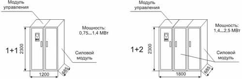 Модульный принцип наращивания мощности ППЧ