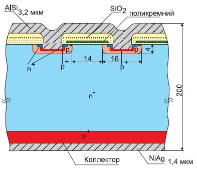 Структура IGBT-чипа(кристалл технологии NPT)