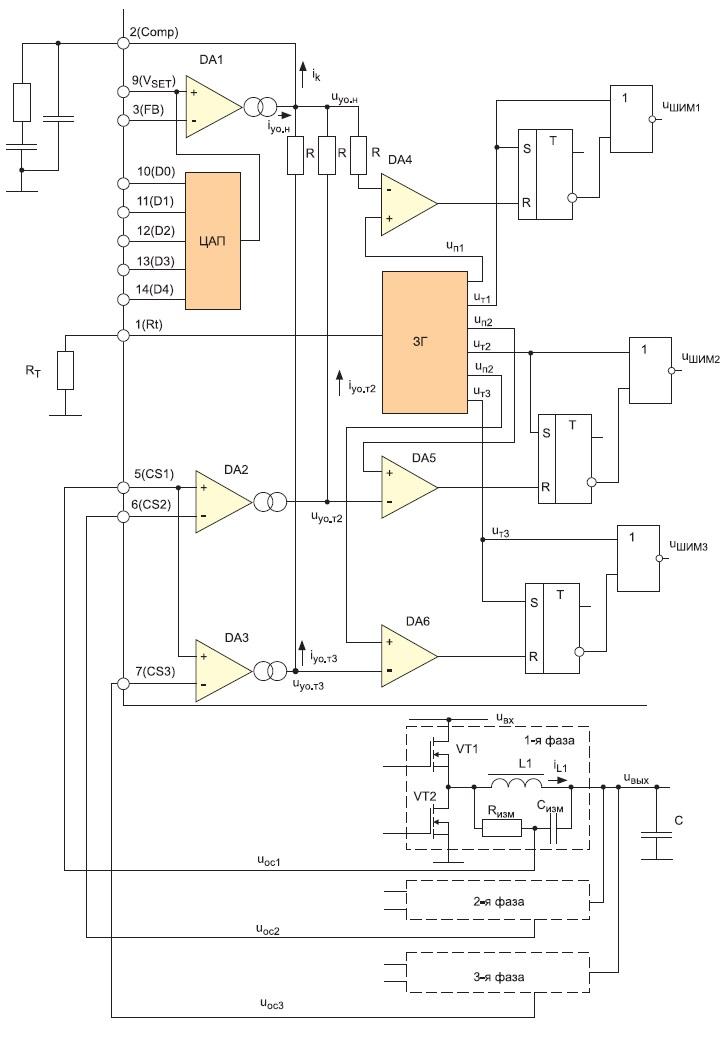 Упрощенная функциональная схема трехфазного понижающего импульсного преобразователя с управлением на базе микросхемы IRU3055