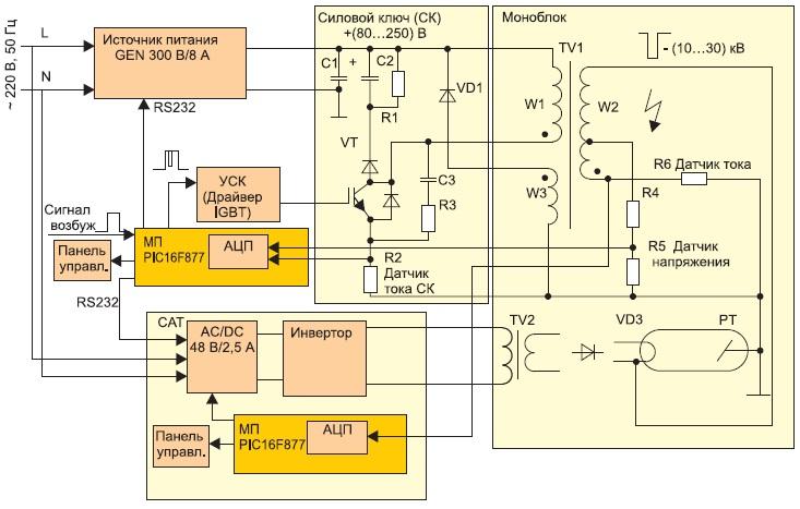 Схема высоковольтного импульсного источника питания с микропроцессорным управлением типа ВВИП-33-330