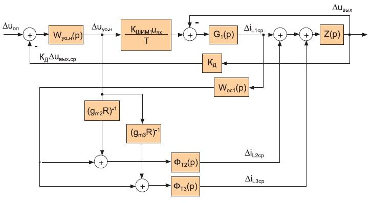 Линеаризованная усредненная непрерывная модель трехфазного импульсного преобразователя