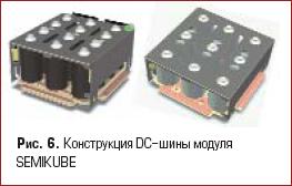 Конструкция DC-шины модуля SEMIKUBE