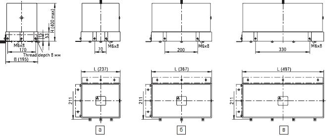 Обзор размеров стандартных платформ