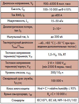 Таблица 2. Технические характеристики