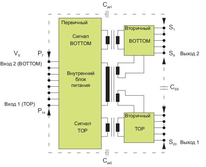 Эквивалентные емкости полумостового каскада с потенциальной изоляцией