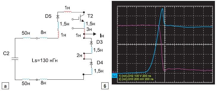 Для «длинного» контура модуля распределенная паразитная индуктивность; б) переходный процесс коммутации