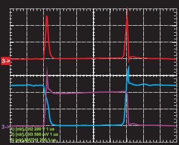 Переходные процессы в силовом модуле при работе на индуктивную нагрузку