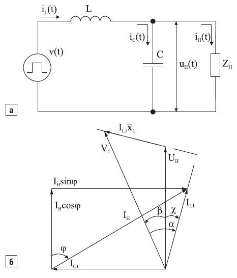 а) Эквивалентная схема LC-фильтра; б) векторные диаграммы
