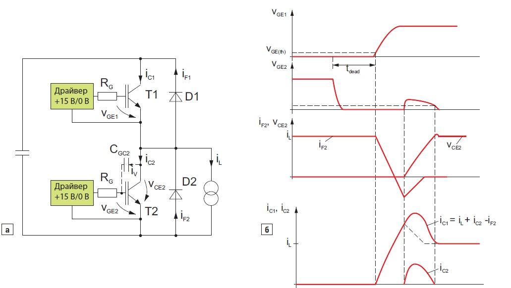 Сквозной ток в полумостовом каскаде IGBT из-за ложного включения Т2 вследствие обратной связи по dv/dt