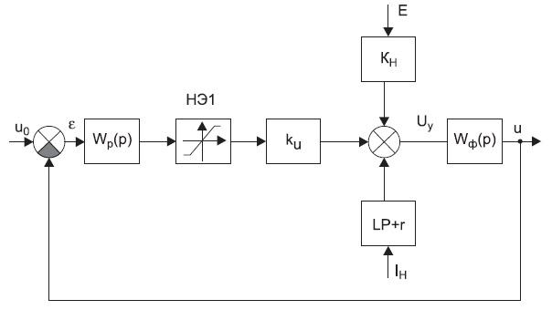 Упрощенная структурная схема системы