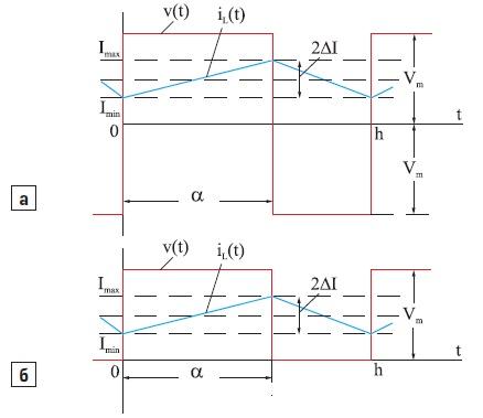 Временные диаграммы фильтра: а) при ШИМ-2; б) при ШИМ-3