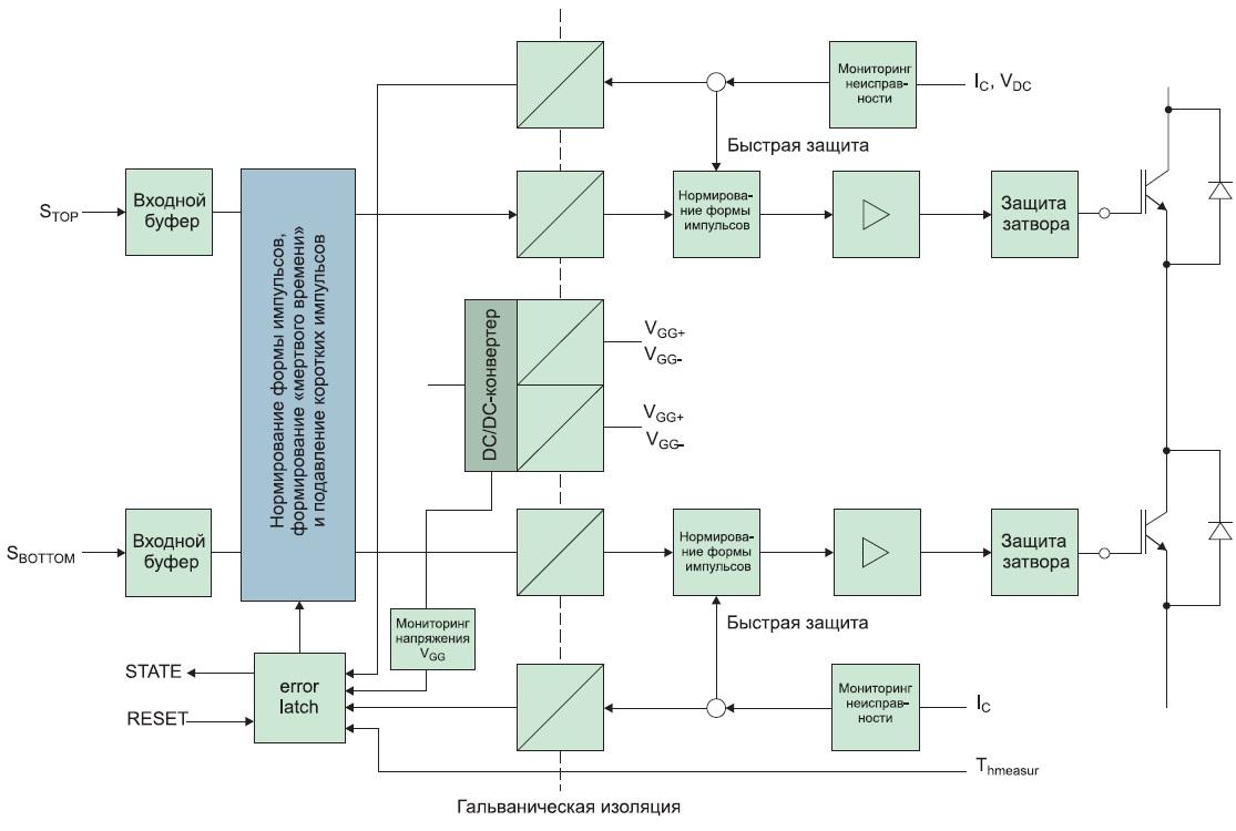 Базовая структура полумостового каскада со схемой управления, осуществляющей функции защиты имониторинга
