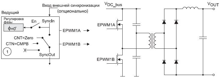Управление полумостовым инвертором