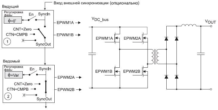 Управление мостовым инвертором