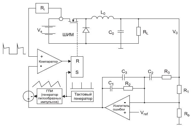 Типовая блок-схема импульсного источника питания с аналоговым управлением