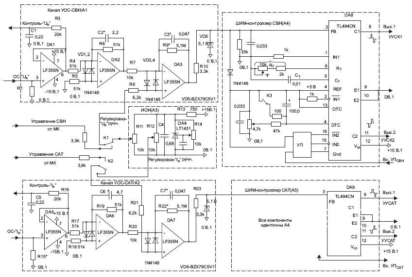 Схема каналов обратной связи