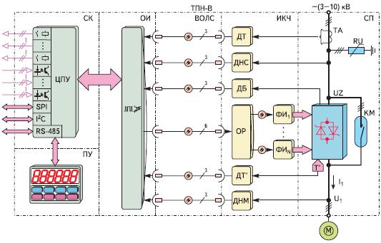 Функциональная схема ПАД-В
