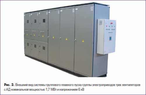 Внешний вид системы группового плавного пуска группы электроприводов трех вентиляторов с АД номинальной мощностью 1,7 МВт и напряжением 6 кВ