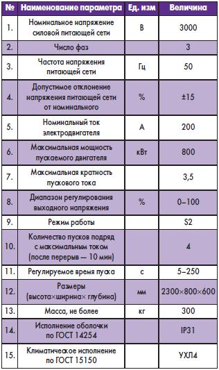 Технические характеристики преобразователя типа ПАД-В-200-3к