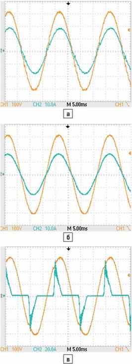 Осциллограммы напряжений и токов: а) на входе ИБП; б) на выходе ИБП при линейной нагрузке; в) на выходе ИБП при нелинейной нагрузке