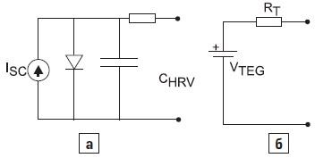 Модель солнечной панели и термоэлектрический генератор