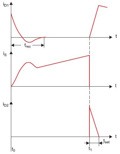 Графики тока диодов D1 и D2 и коммутатора S