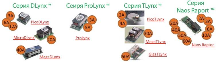 Неизолированные POL-модули GE ENERGY