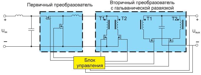 Обобщенная структурная схема гальванически изолированного DC/DC-преобразователя SynQor