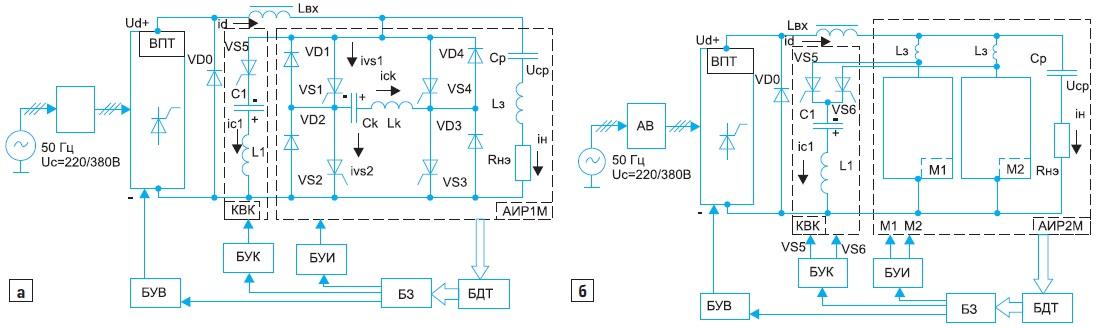 Обобщенная функциональная схема СЗ ТПЧ: а) с АИР1М; б) с АИР2М