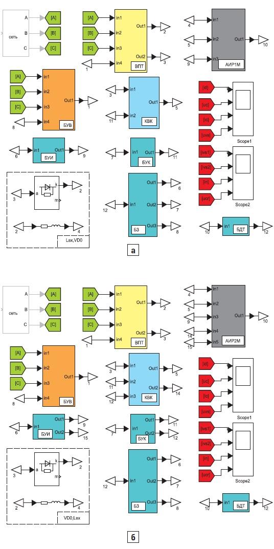 Обобщенная схемотехническая модель процесса аварийного отключения ТПЧ