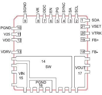 Расположение выводов модуля ZL9101M