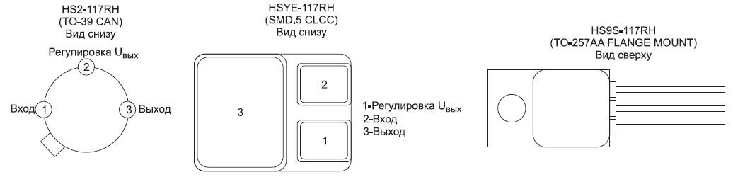 Корпуса микросхем HS-117
