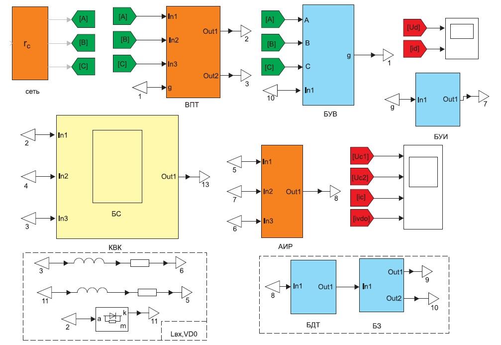 Обобщенная схемотехническая модель процессов аварийных (рабочих) отключений ТПЧ с АИР