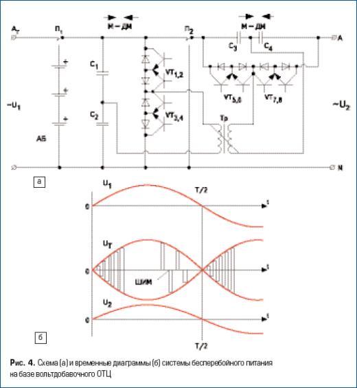 Схема и временные диаграммы системы бесперебойного питания на базе вольтдобавочного ОТЦ