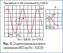 Осциллограмма выходного напряжения ИБП при Pн = 500 Вт