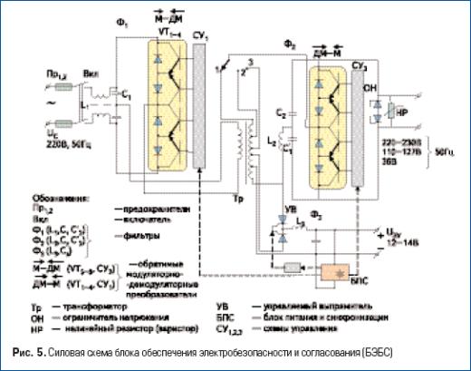 Силовая схема блока обеспечения электробезопасности и согласования