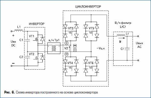Схема инвертора построенного на основе циклоконвертора