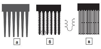 Формы ребер радиатора: классическая; двойное оребрение (профиль Р×16); комбинированная (профиль Р×308)